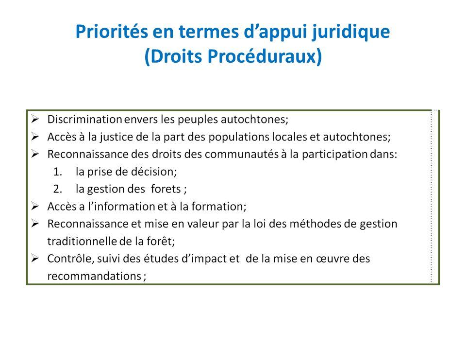 Priorités en termes d'appui juridique (Droits Procéduraux)
