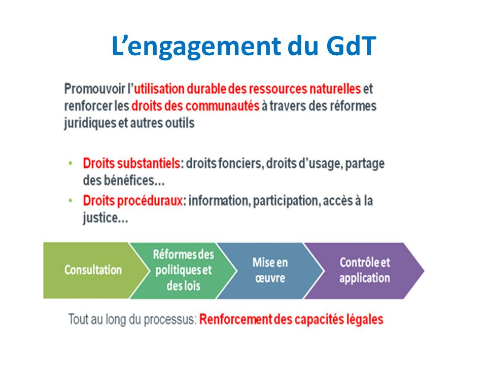 L'engagement du GdT
