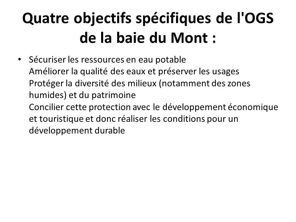 Quatre objectifs spécifiques de l OGS de la baie du Mont :