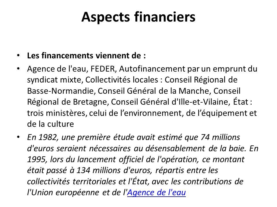 Aspects financiers Les financements viennent de :
