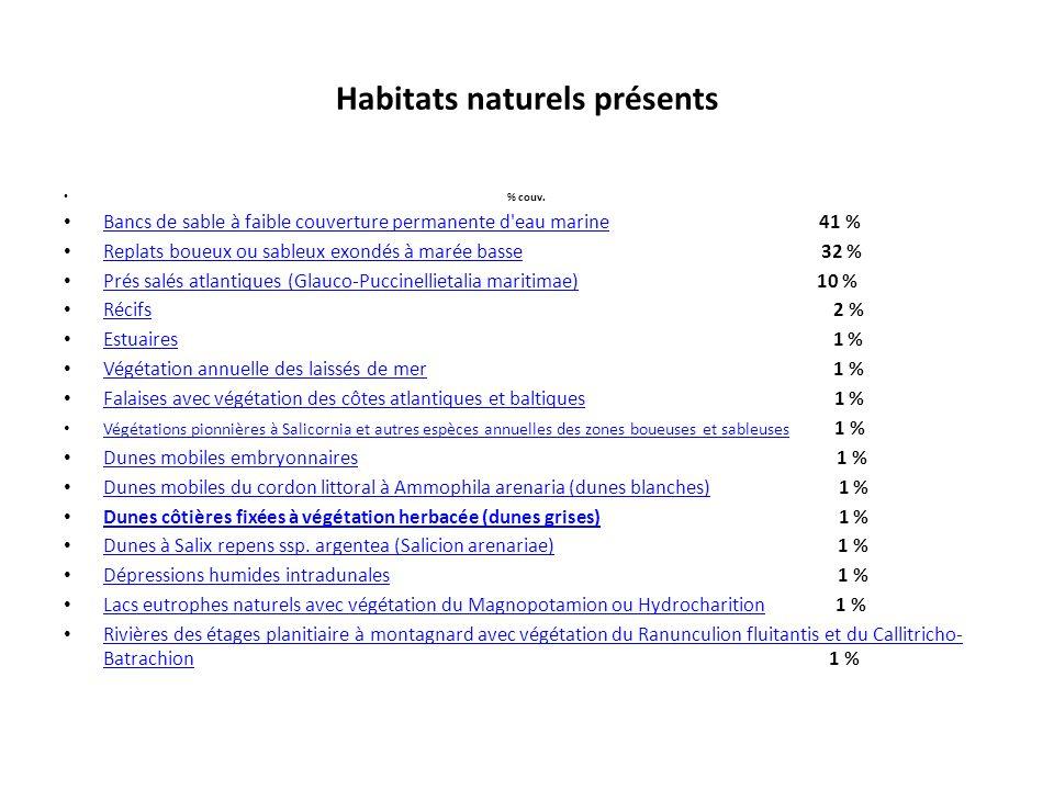Habitats naturels présents