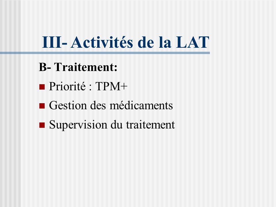 III- Activités de la LAT