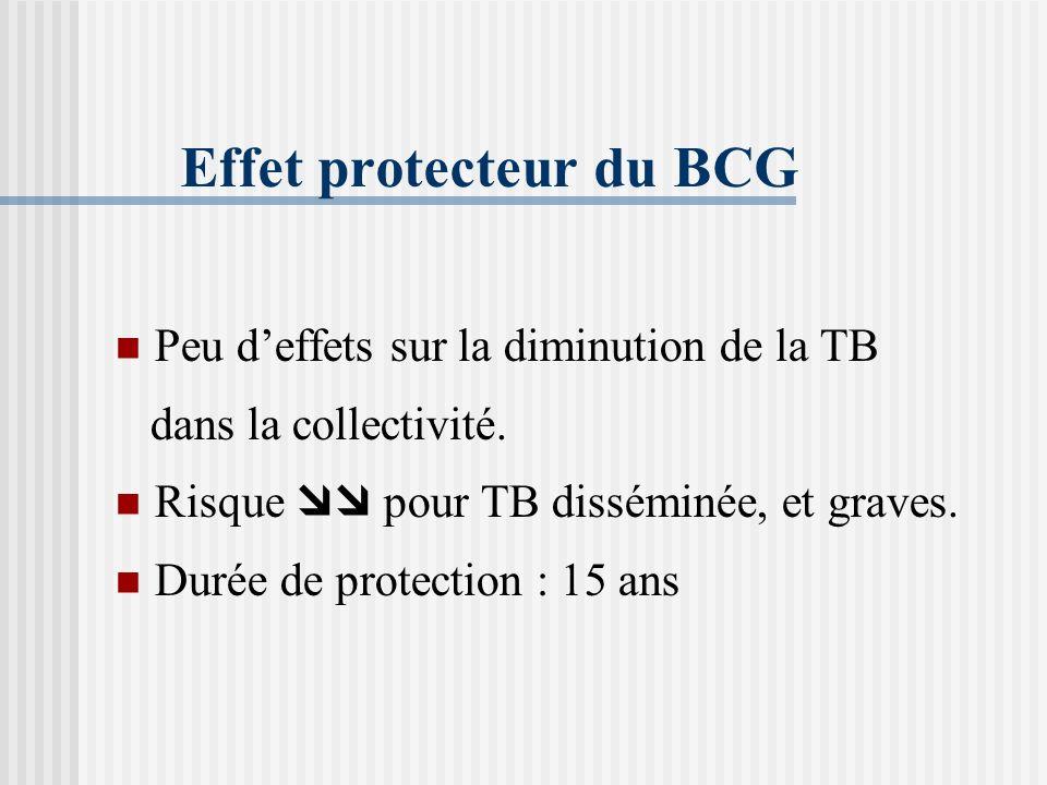 Effet protecteur du BCG