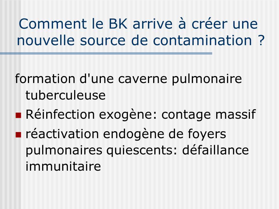 Comment le BK arrive à créer une nouvelle source de contamination