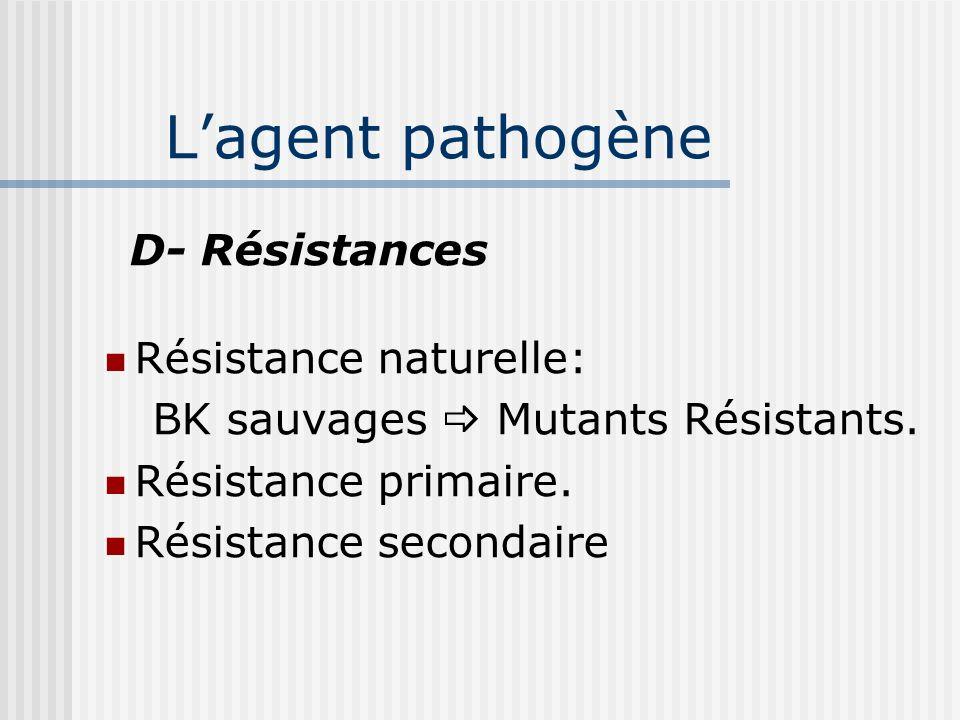 L'agent pathogène D- Résistances Résistance naturelle: