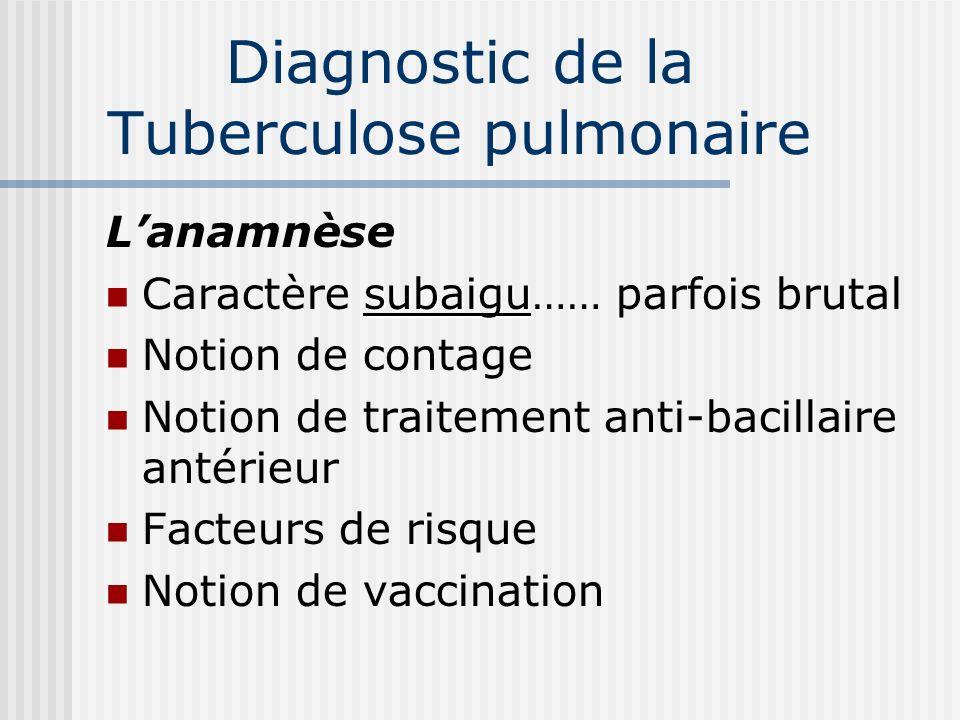 Diagnostic de la Tuberculose pulmonaire