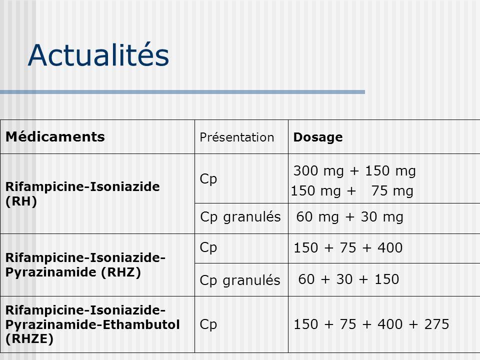 Actualités Médicaments Cp 300 mg + 150 mg 150 mg + 75 mg