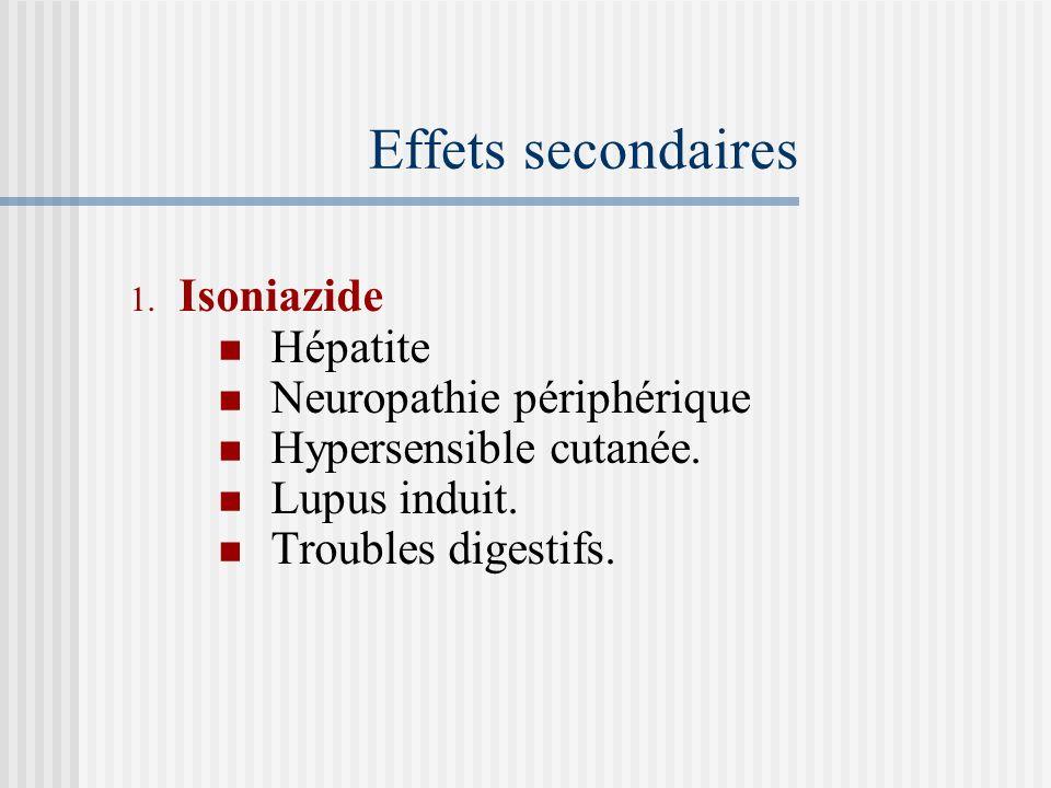 Effets secondaires Isoniazide Hépatite Neuropathie périphérique