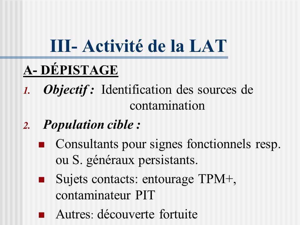 III- Activité de la LAT A- DÉPISTAGE