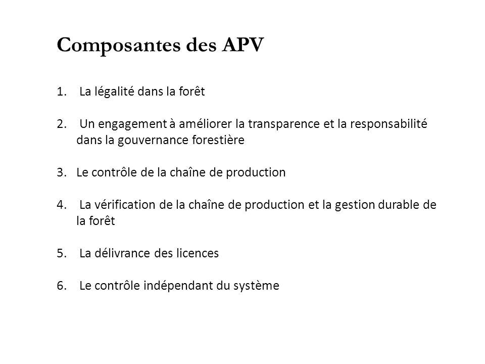 Composantes des APV La légalité dans la forêt