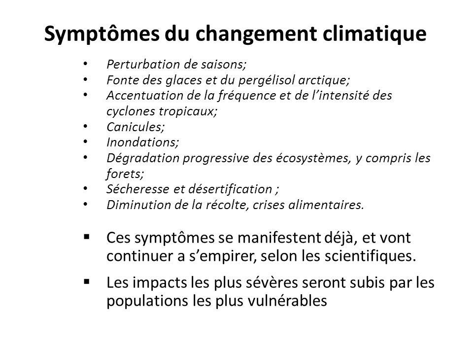 Symptômes du changement climatique