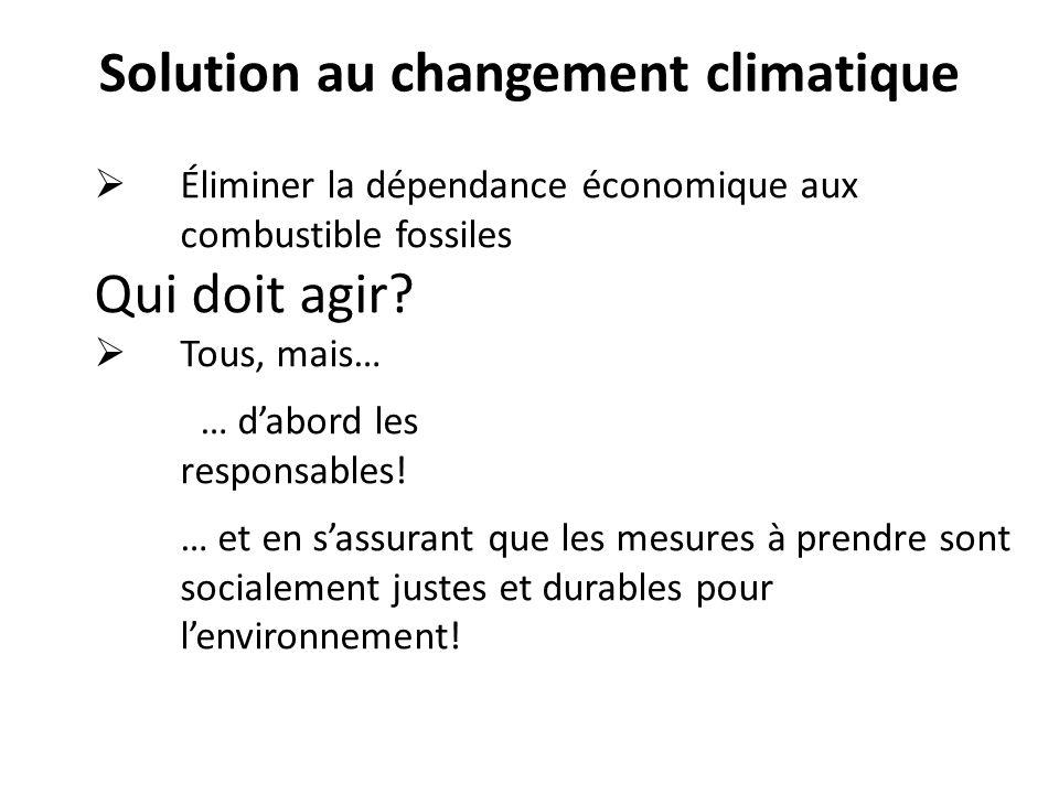 Solution au changement climatique