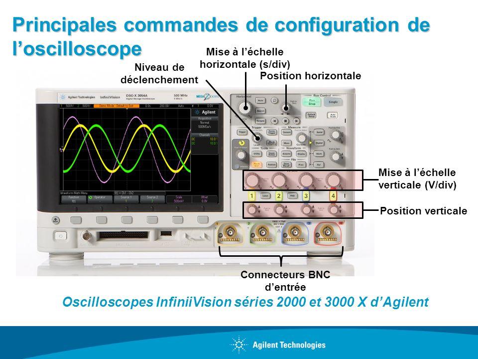 Principales commandes de configuration de l'oscilloscope