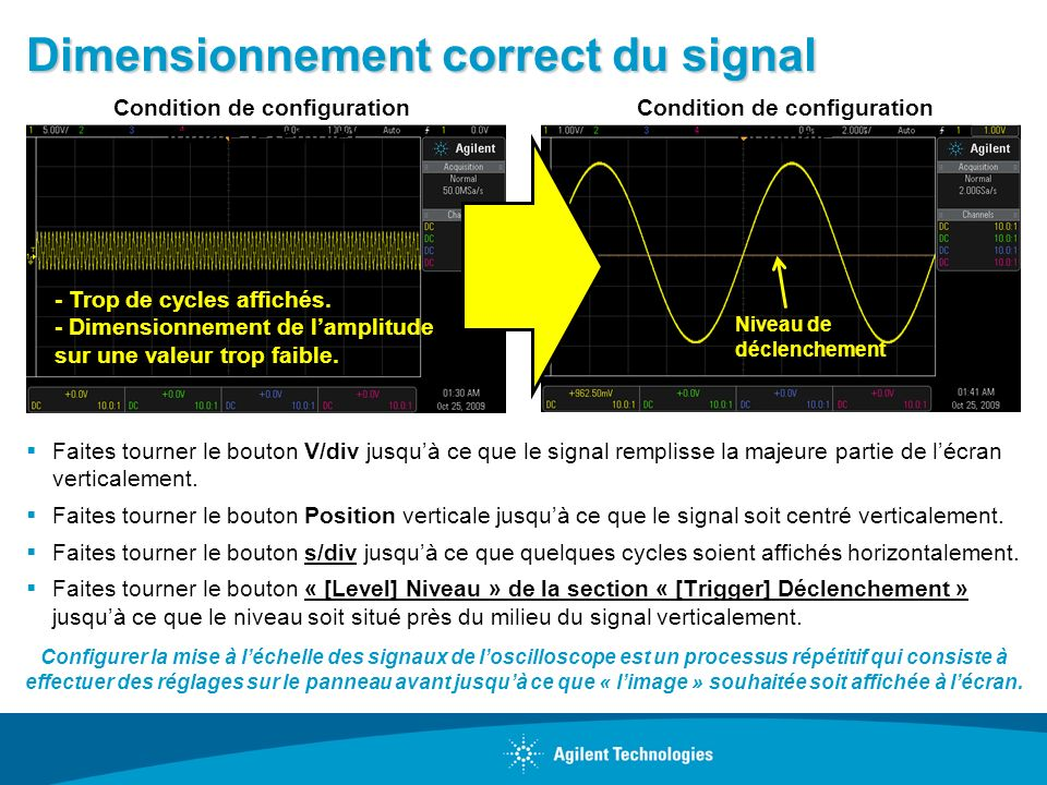 Dimensionnement correct du signal