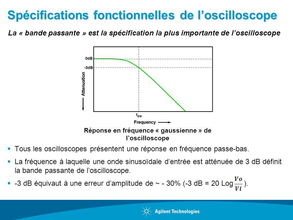 Spécifications fonctionnelles de l'oscilloscope