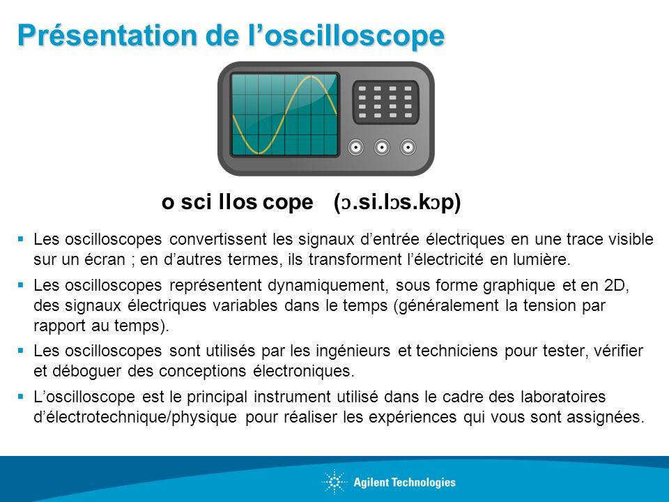 Présentation de l'oscilloscope