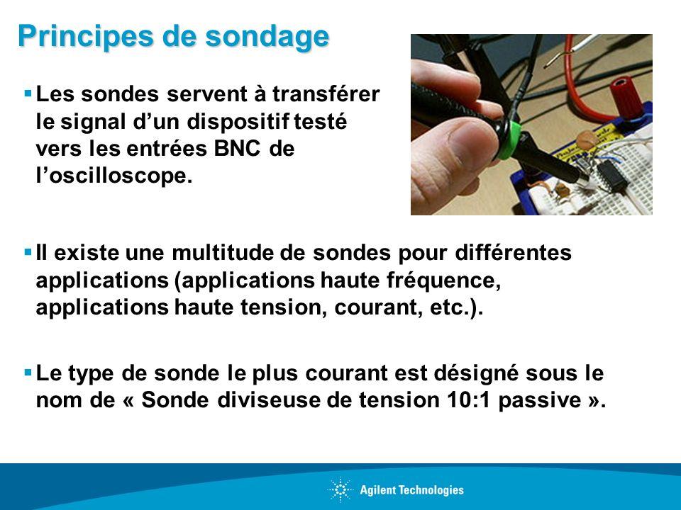 Principes de sondage Les sondes servent à transférer le signal d'un dispositif testé vers les entrées BNC de l'oscilloscope.