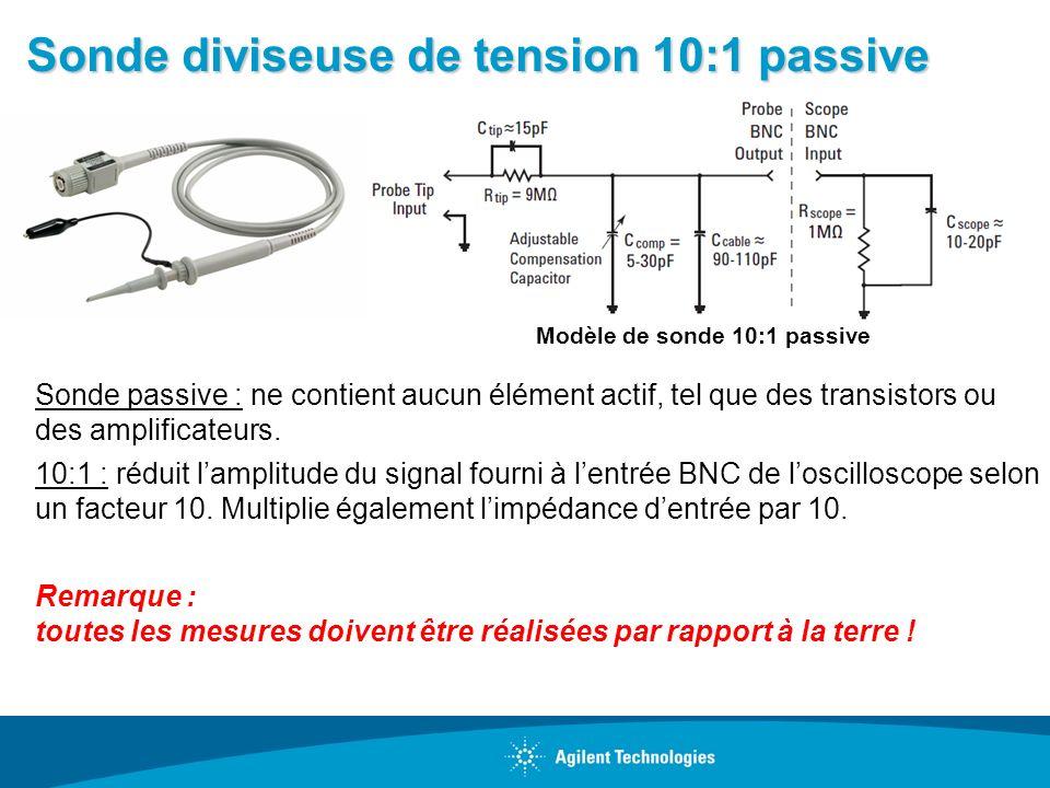 Sonde diviseuse de tension 10:1 passive
