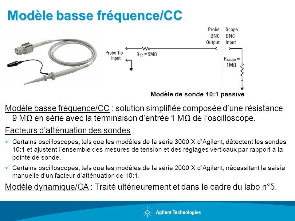 Modèle basse fréquence/CC