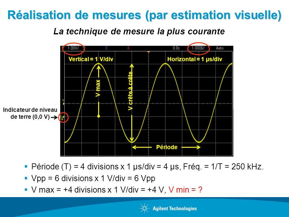 Réalisation de mesures (par estimation visuelle)