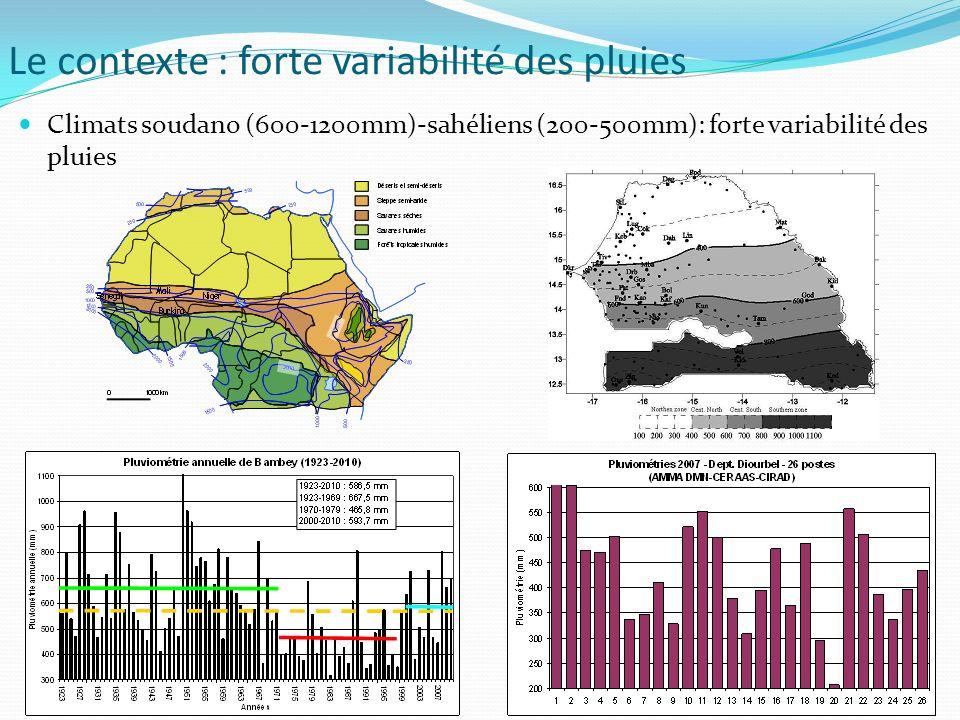 Le contexte : forte variabilité des pluies