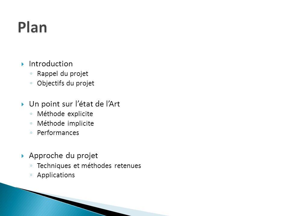 Plan Introduction Un point sur l'état de l'Art Approche du projet