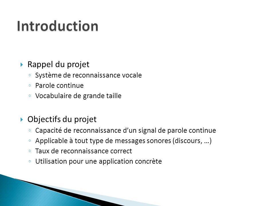 Introduction Rappel du projet Objectifs du projet