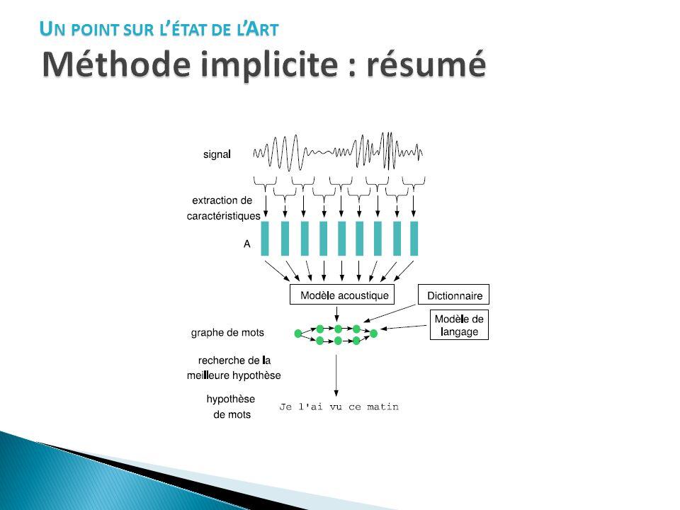 Méthode implicite : résumé