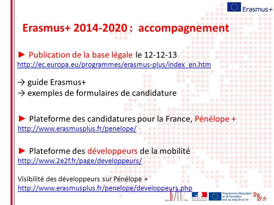 Erasmus+ 2014-2020 : accompagnement