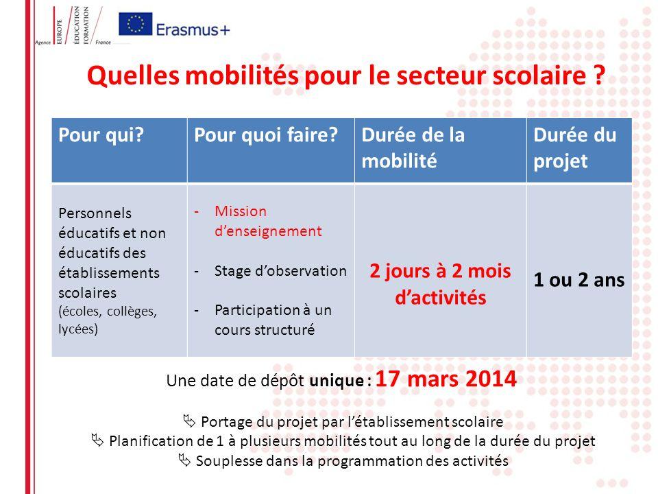 Quelles mobilités pour le secteur scolaire