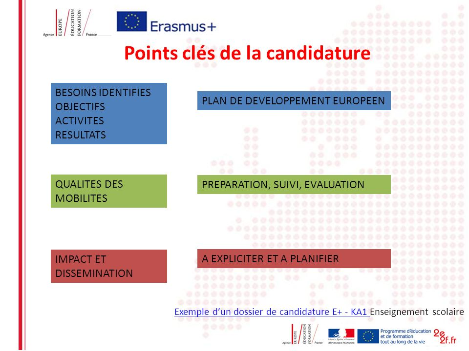 Points clés de la candidature
