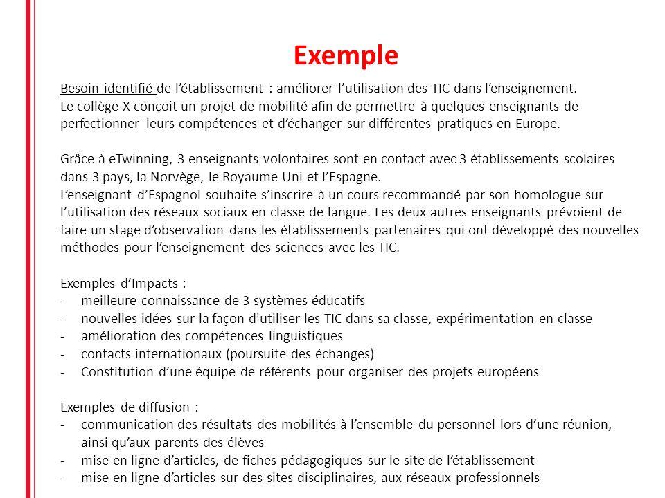Exemple Besoin identifié de l'établissement : améliorer l'utilisation des TIC dans l'enseignement.
