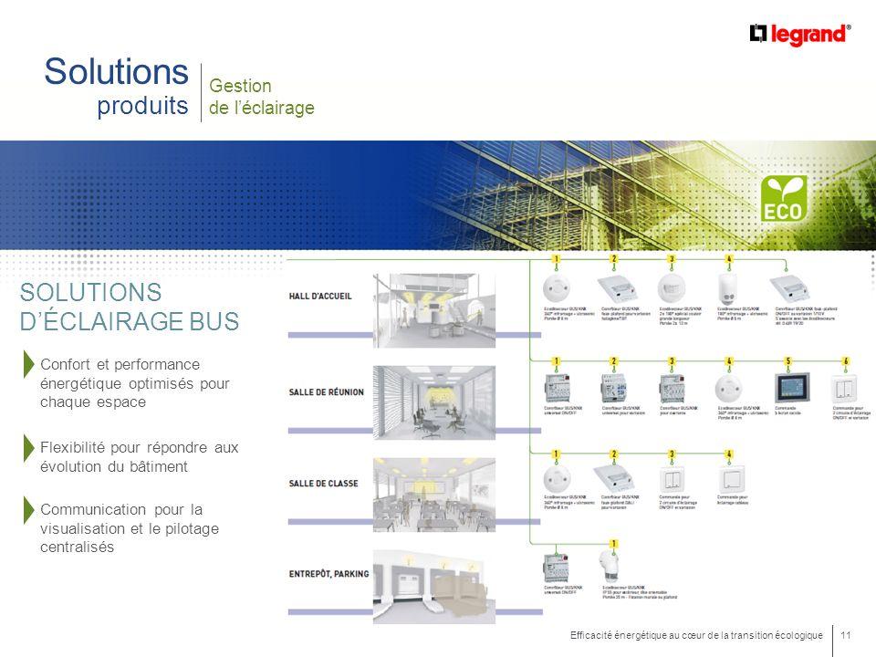 Solutions produits Solutions d'éclairage BUS Gestion de l'éclairage