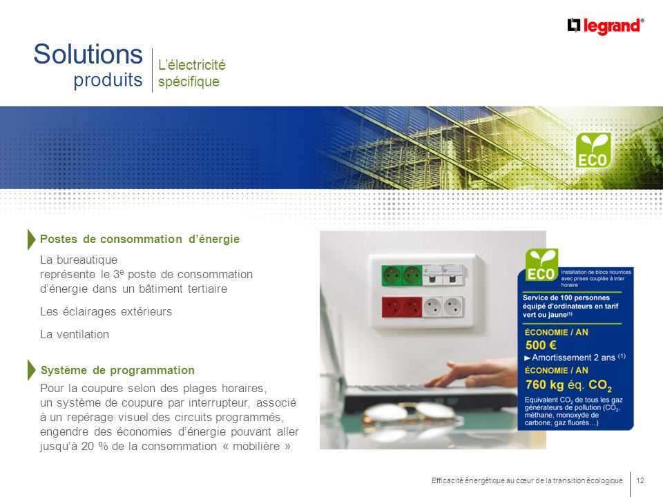 Solutions produits L'électricité spécifique