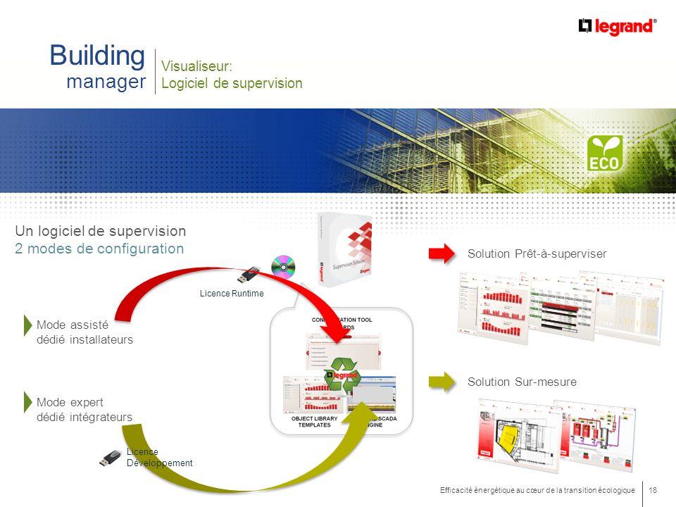 Building manager Un logiciel de supervision 2 modes de configuration