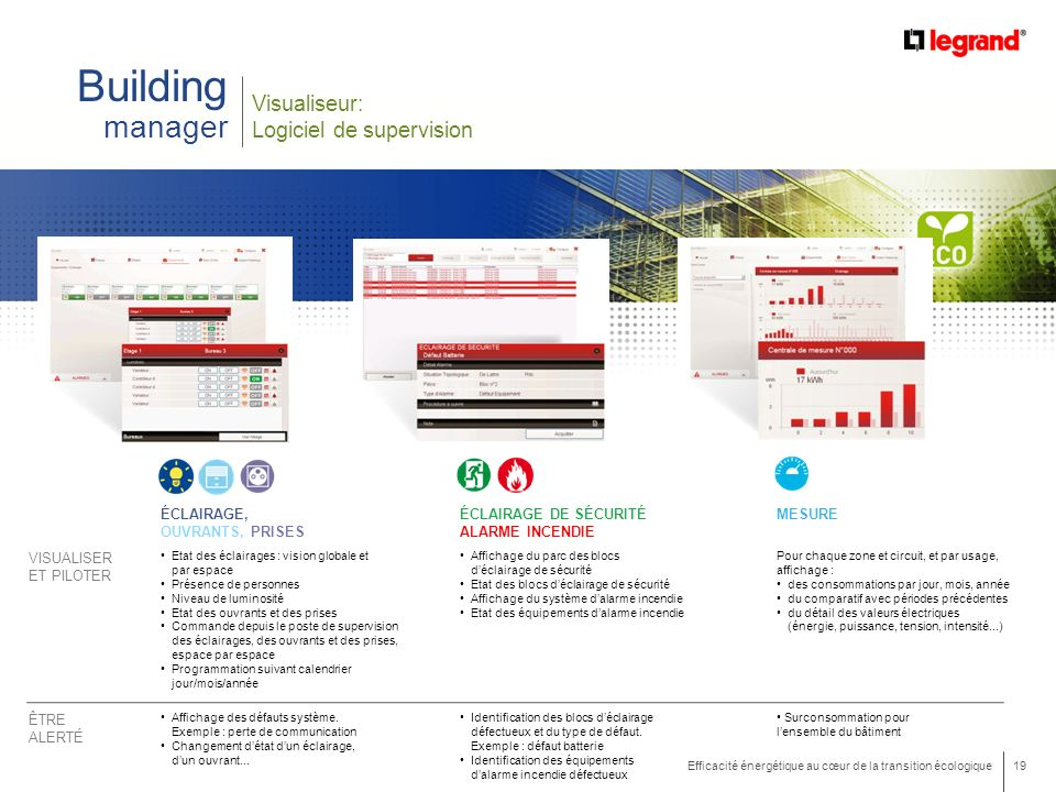 Building manager Visualiseur: Logiciel de supervision
