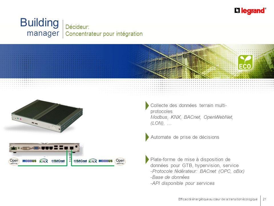 Building manager Décideur: Concentrateur pour intégration