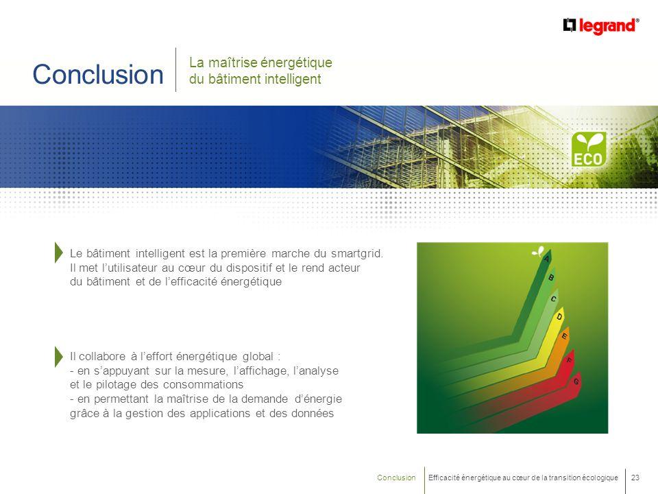 Conclusion La maîtrise énergétique du bâtiment intelligent