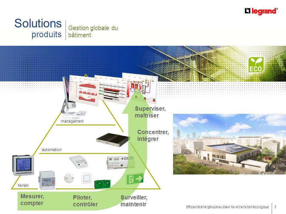 Solutions produits Gestion globale du bâtiment Superviser, maîtriser