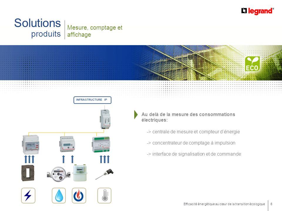Solutions produits Mesure, comptage et affichage