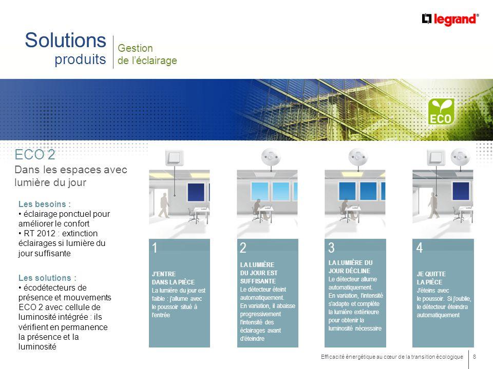 Solutions produits 1 2 3 4 eco 2 Dans les espaces avec lumière du jour