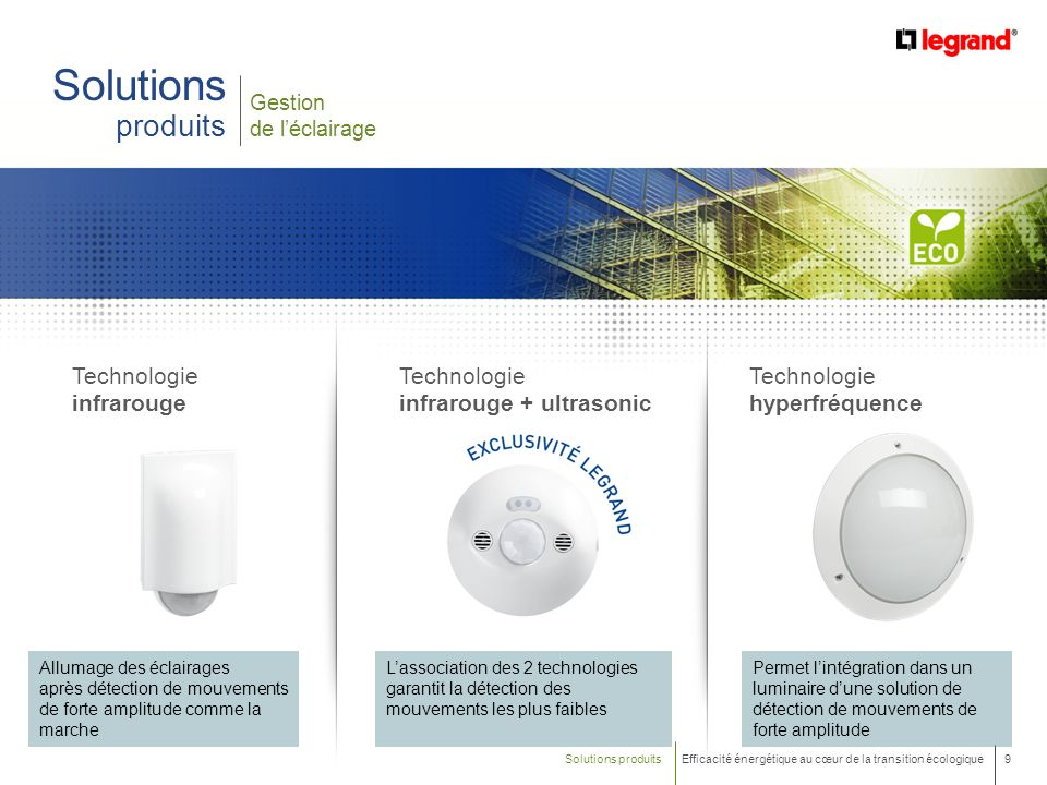 Solutions produits Technologie infrarouge