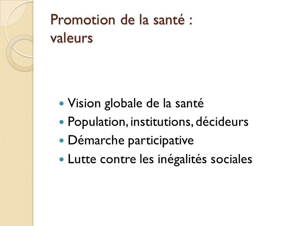 Promotion de la santé : valeurs