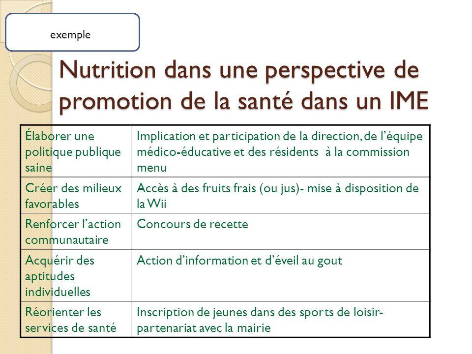 Nutrition dans une perspective de promotion de la santé dans un IME