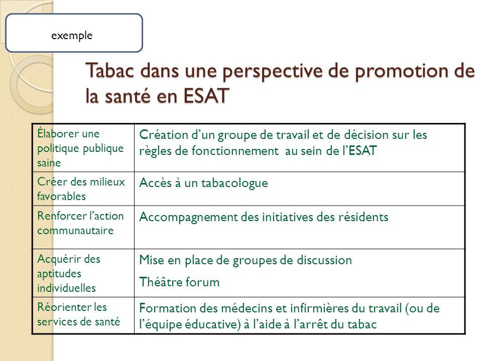 Tabac dans une perspective de promotion de la santé en ESAT