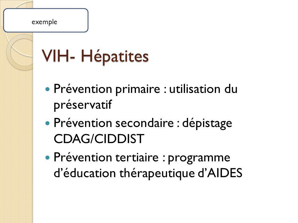 VIH- Hépatites Prévention primaire : utilisation du préservatif