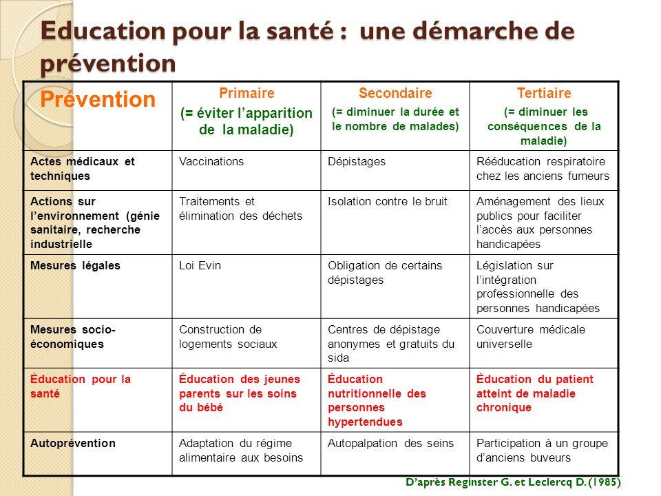 Education pour la santé : une démarche de prévention