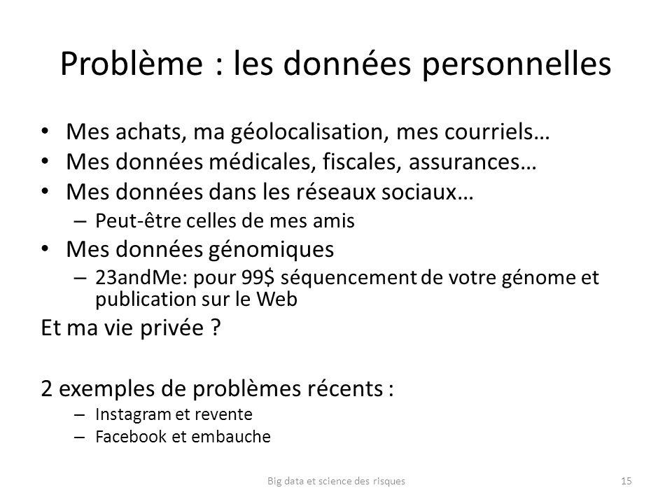Problème : les données personnelles