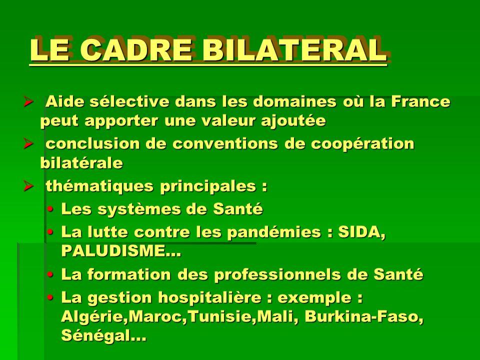 LE CADRE BILATERAL Aide sélective dans les domaines où la France peut apporter une valeur ajoutée.