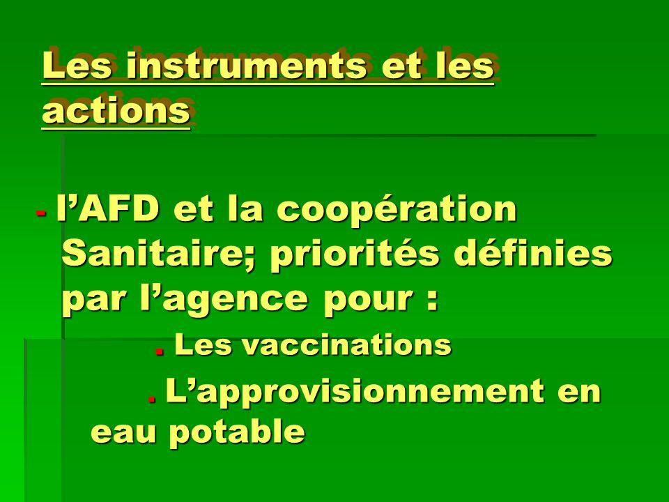 Les instruments et les actions